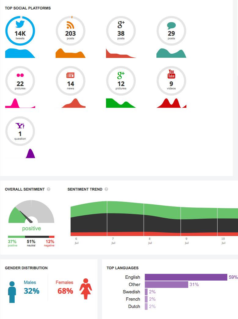 in-stream metrics